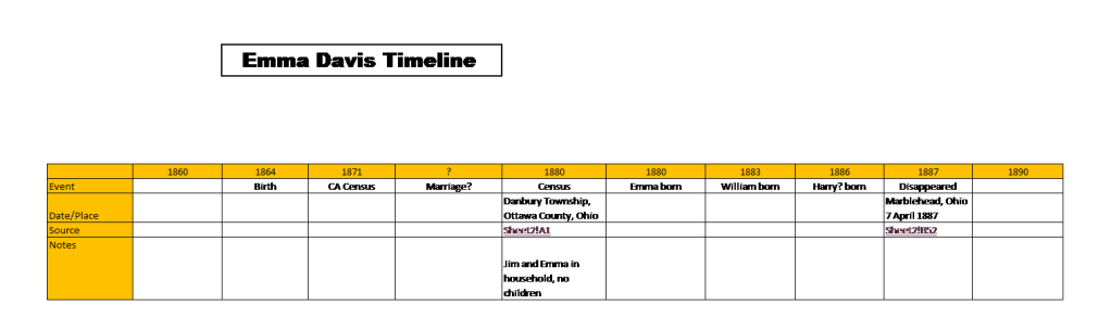 timeline of Emma Davis